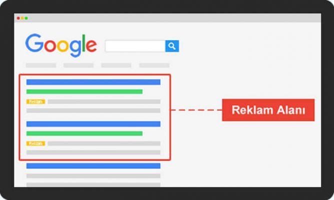 Google Ads İçin Etkili Reklam Başlıkları Nasıl Oluşturulur?